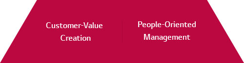 Customer-Value Creation, People-Oriented Management
